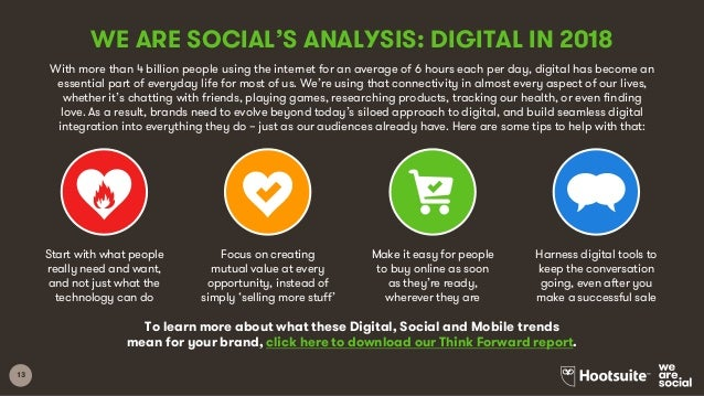13 With more than 4 billion people using the internet for an average of 6 hours each per day, digital has become an essent...