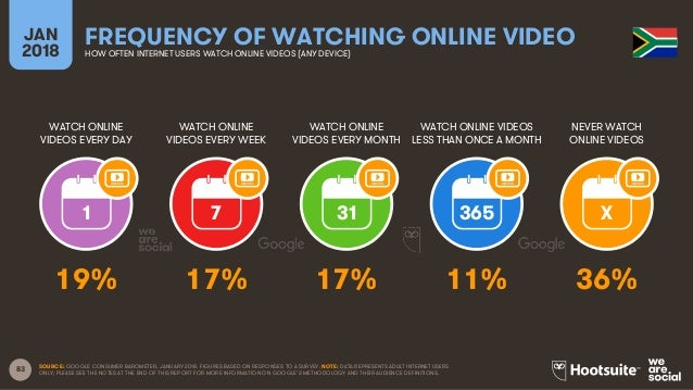 83 WATCH ONLINE VIDEOS EVERY DAY WATCH ONLINE VIDEOS EVERY WEEK WATCH ONLINE VIDEOS EVERY MONTH WATCH ONLINE VIDEOS LESS T...