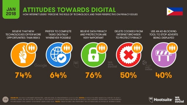 112 BELIEVE THAT NEW TECHNOLOGIES OFFER MORE OPPORTUNITIES THAN RISKS PREFER TO COMPLETE TASKS DIGITALLY WHENEVER POSSIBLE...