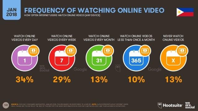 122 WATCH ONLINE VIDEOS EVERY DAY WATCH ONLINE VIDEOS EVERY WEEK WATCH ONLINE VIDEOS EVERY MONTH WATCH ONLINE VIDEOS LESS ...