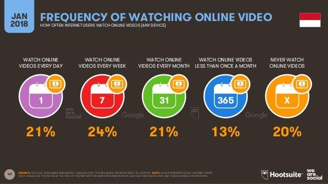 49 WATCH ONLINE VIDEOS EVERY DAY WATCH ONLINE VIDEOS EVERY WEEK WATCH ONLINE VIDEOS EVERY MONTH WATCH ONLINE VIDEOS LESS T...