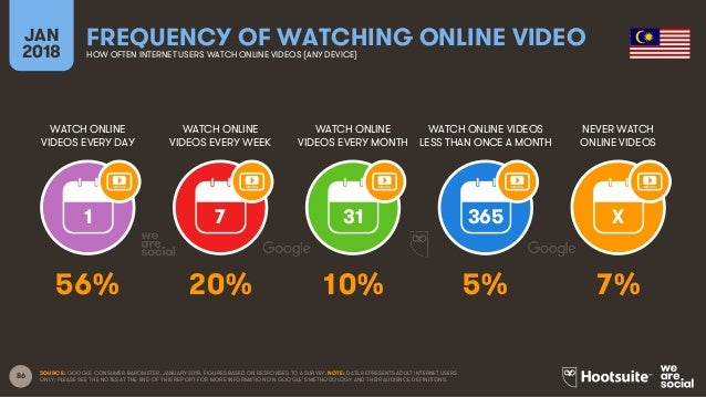 86 WATCH ONLINE VIDEOS EVERY DAY WATCH ONLINE VIDEOS EVERY WEEK WATCH ONLINE VIDEOS EVERY MONTH WATCH ONLINE VIDEOS LESS T...