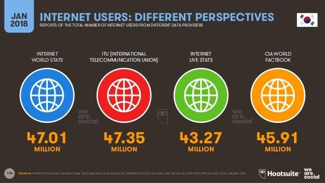 134 INTERNET WORLD STATS ITU (INTERNATIONAL TELECOMMUNICATION UNION) INTERNET LIVE STATS JAN 2018 INTERNET USERS: DIFFEREN...