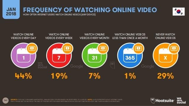 141 WATCH ONLINE VIDEOS EVERY DAY WATCH ONLINE VIDEOS EVERY WEEK WATCH ONLINE VIDEOS EVERY MONTH WATCH ONLINE VIDEOS LESS ...