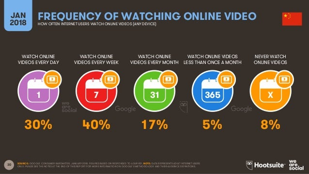 30 WATCH ONLINE VIDEOS EVERY DAY WATCH ONLINE VIDEOS EVERY WEEK WATCH ONLINE VIDEOS EVERY MONTH WATCH ONLINE VIDEOS LESS T...