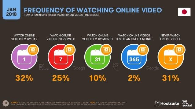 99 WATCH ONLINE VIDEOS EVERY DAY WATCH ONLINE VIDEOS EVERY WEEK WATCH ONLINE VIDEOS EVERY MONTH WATCH ONLINE VIDEOS LESS T...