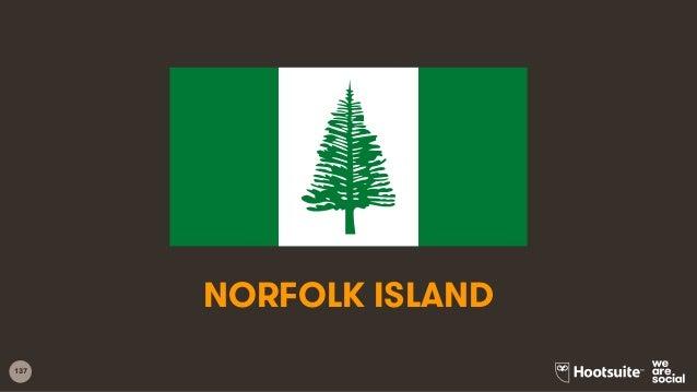 137 NORFOLK ISLAND