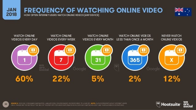 33 WATCH ONLINE VIDEOS EVERY DAY WATCH ONLINE VIDEOS EVERY WEEK WATCH ONLINE VIDEOS EVERY MONTH WATCH ONLINE VIDEOS LESS T...