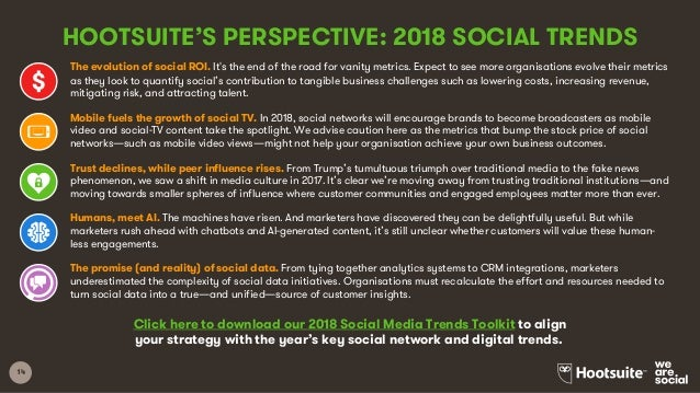 14 HOOTSUITE'S PERSPECTIVE: 2018 SOCIAL TRENDS The evolution of social ROI. It's the end of the road for vanity metrics. E...