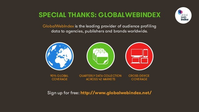 3 GlobalWebIndex is the leading provider of audience profiling data to agencies, publishers and brands worldwide. Sign up ...