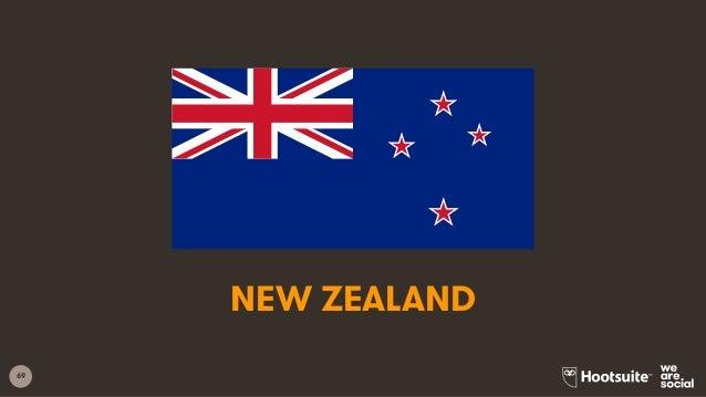 69 NEW ZEALAND