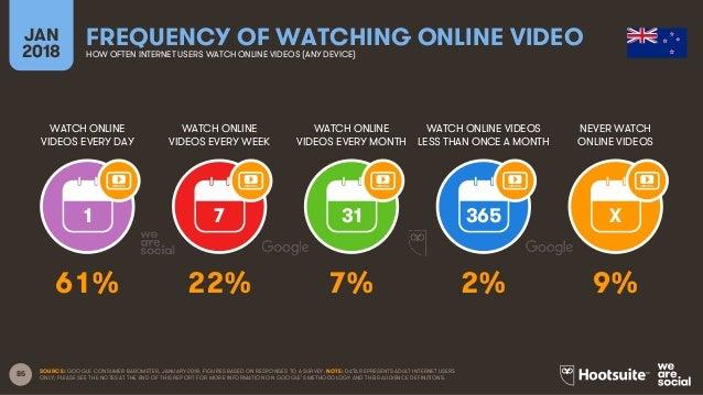 85 WATCH ONLINE VIDEOS EVERY DAY WATCH ONLINE VIDEOS EVERY WEEK WATCH ONLINE VIDEOS EVERY MONTH WATCH ONLINE VIDEOS LESS T...