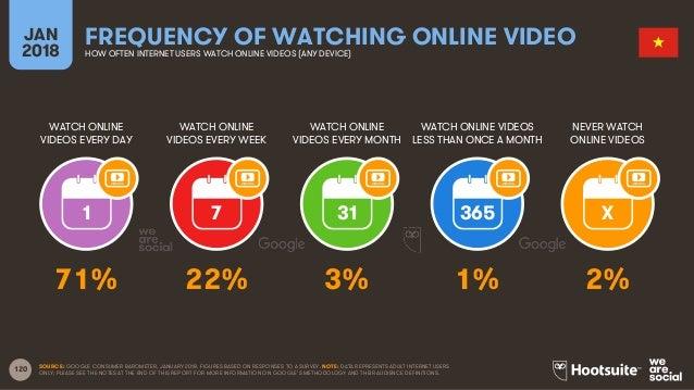 120 WATCH ONLINE VIDEOS EVERY DAY WATCH ONLINE VIDEOS EVERY WEEK WATCH ONLINE VIDEOS EVERY MONTH WATCH ONLINE VIDEOS LESS ...