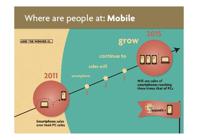 Where are people at: Mobile