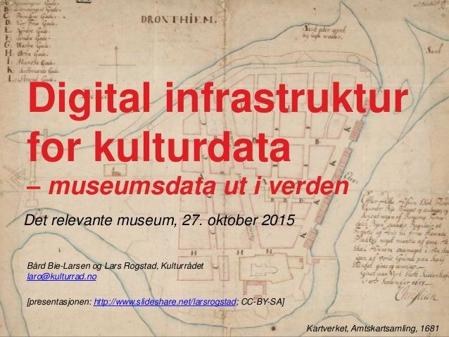 Det relevante museum, 27. oktober 2015 Kartverket, Amtskartsamling, 1681 Digital infrastruktur for kulturdata – museumsdat...