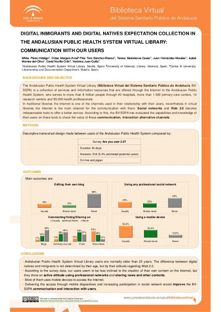 DIGITAL INMIGRANTS AND DIGITAL NATIVES EXPECTATION COLLECTION INTHE ANDALUSIAN PUBLIC HEALTH SYSTEM VIRTUAL LIBRARY:COMMUN...