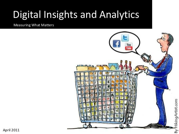 Digital Insights & Analytics