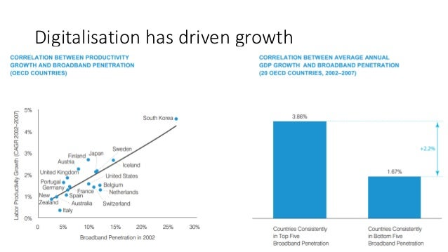 Value Creation beyond GDP and the Sharing Economy Slide 2