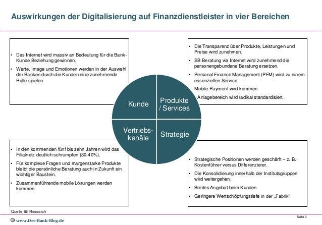 Herausforderungen von Banken durch die Digitalisierung