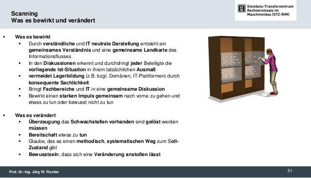 Ungewöhnlich Gemeinsame Neutralverdrahtung Ideen - Der Schaltplan ...