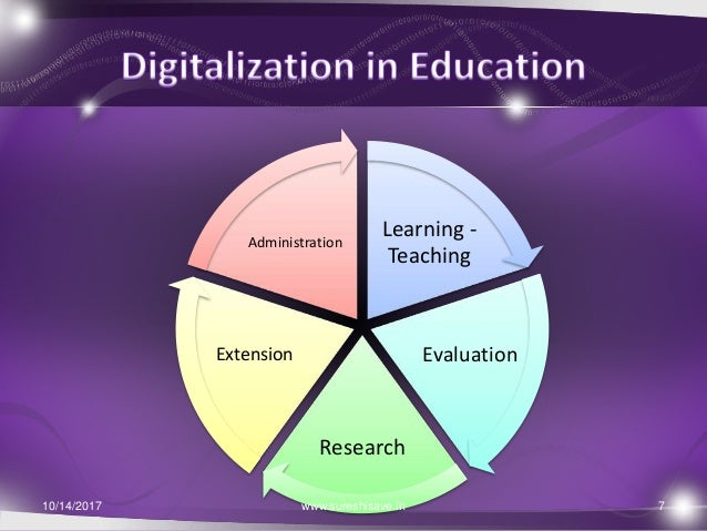 Image result for digitization in education