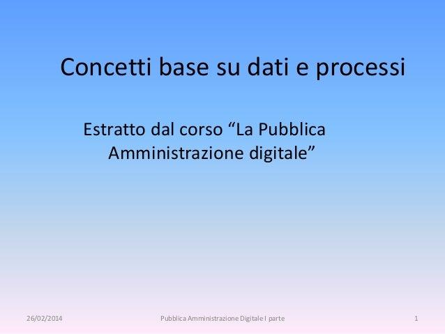 """Concetti base su dati e processi  Estratto dal corso """"La Pubblica  Amministrazione digitale""""  26/02/2014 Pubblica Amminist..."""