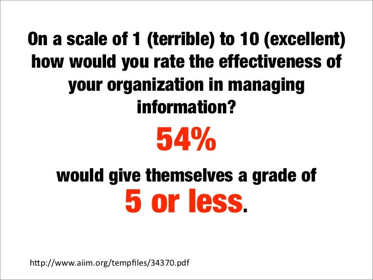 On a scale of 1 (terrible) to 10 (excellent) how would you rate the effectiveness of      your organization in managing   ...