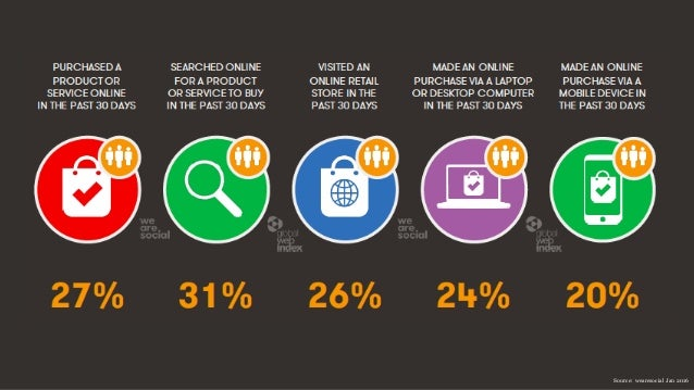 Digital Marketing Tokopedia