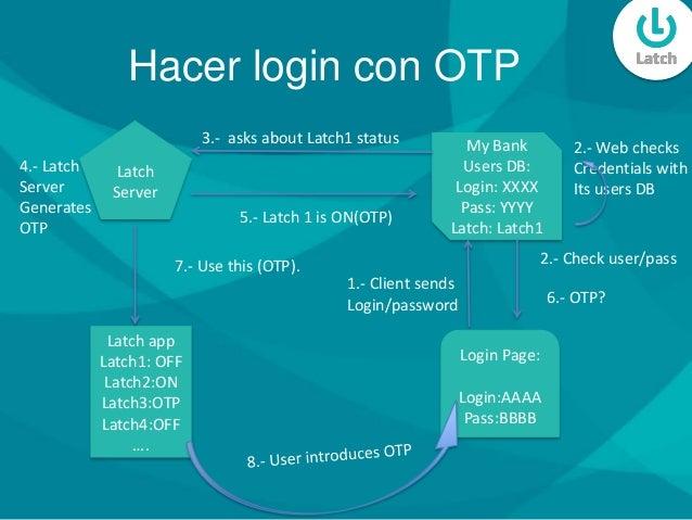 Hacer login con OTP Latch Server Latch app Latch1: OFF Latch2:ON Latch3:OTP Latch4:OFF …. My Bank Users DB: Login: XXXX Pa...