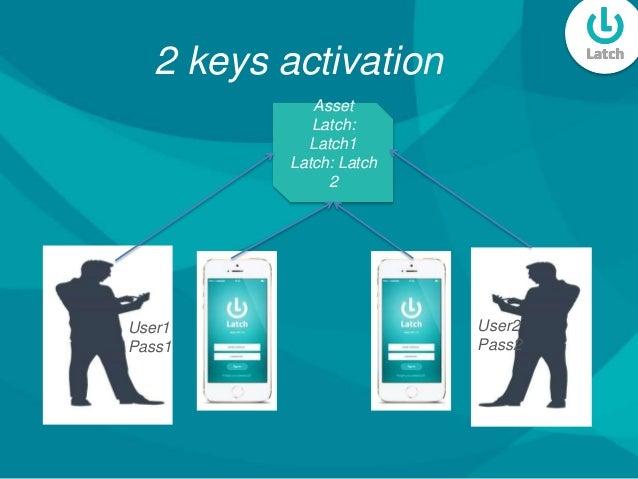 2 keys activation User1 Pass1 User2 Pass2 Asset Latch: Latch1 Latch: Latch 2