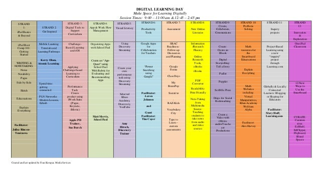DIGITAL LEARNING DAY Make Space for Learning Digitally Session Times: 9:00 – 11:00 am & 12:45 – 2:45 pm STRAND 1: iPad Bas...