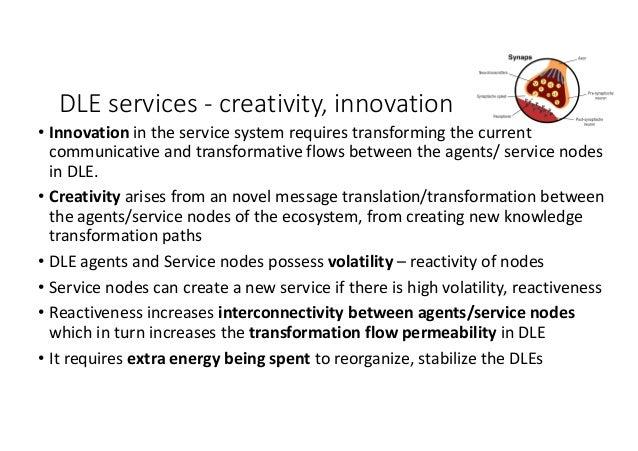 DLEservices- creativity,innovation • Innovation intheservicesystemrequirestransformingthecurrent communicative...
