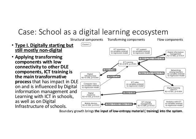 Case:Schoolasadigitallearningecosystem • TypeI.Digitallystartingbut stillmostlynon-digital • Applyingtransf...
