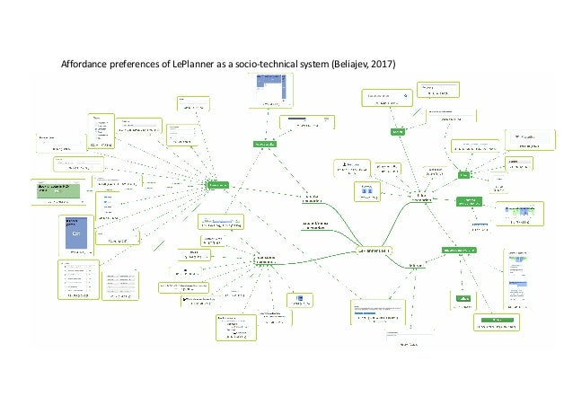 AffordancepreferencesofLePlanner asasocio-technicalsystem(Beliajev,2017)