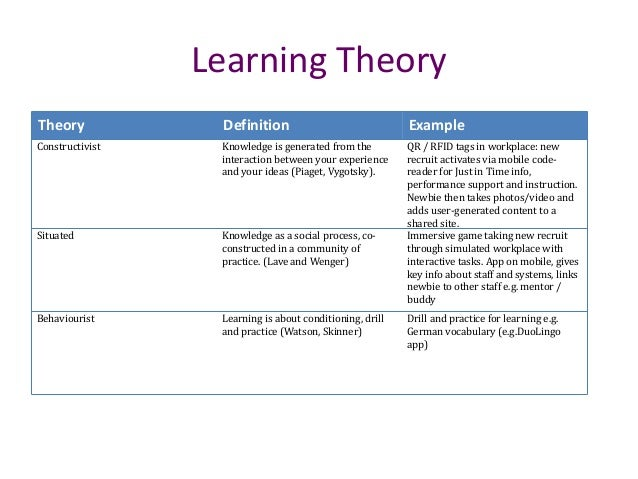 Digital learning theory stack