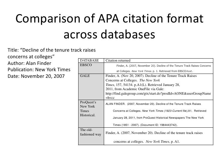 apa format in a nutshell 22-08-2016 writing apa essay papers in a nutshell august 22, 2016 august 25, 2016 / a1essay essays have been the generic school requirement that can be applied in almost any subject you are taking up in school whether you are studying english, history  the apa style format always uses the times new roman font and the 12.
