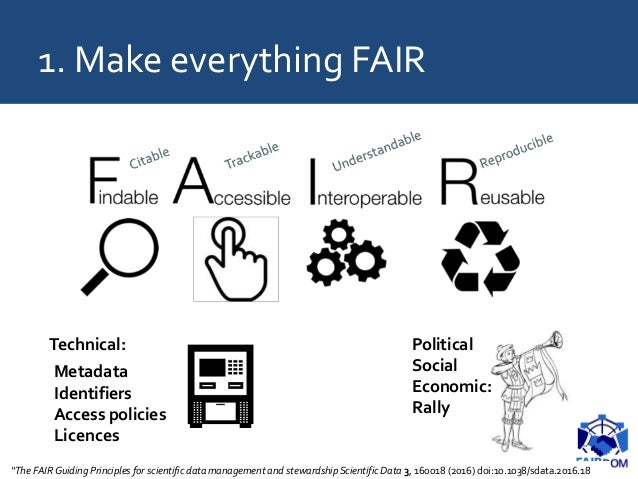 """The FAIR Guiding Principles for scientific data management and stewardship Scientific Data 3, 160018 (2016) doi:10.1038/s..."