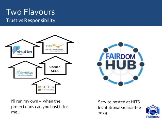 Two Flavours Trust vs Responsibility I'll run my own – when the project ends can you host it for me … Service hosted at HI...