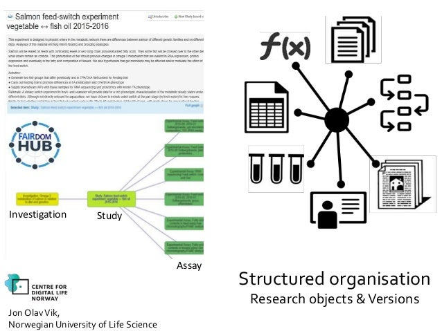 Jon OlavVik, Norwegian University of Life Science Retain Context Upload or reference Over different (trusted?) resources I...