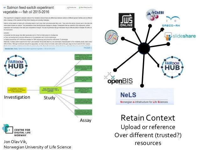 FAIRDOM + NeLS Structure metadata Link to NeLS sample dataset