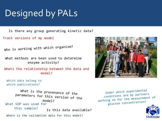 Transparent Publication 16 datafiles (kinetic, flux inhibition, runout) 19 models (kinetics, validation) 13 SOPs 3 studies...