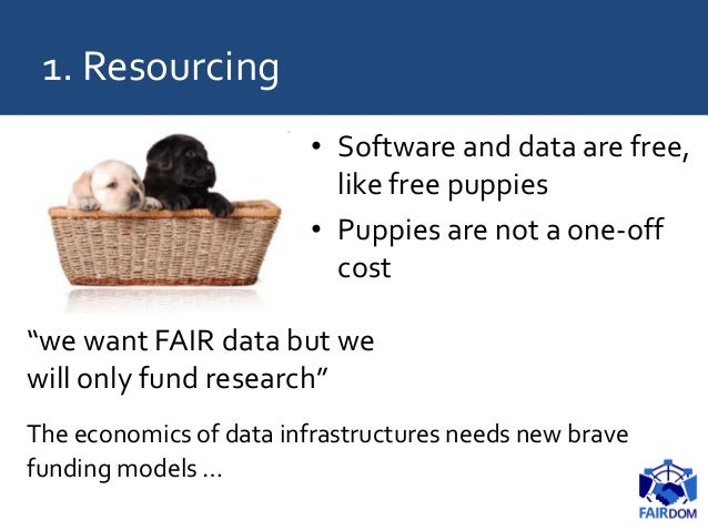 2. Behaviours Self-controlled spaces • enclave sharing • tribal sharing / reuse • models vs data • hoarding, flirting, voy...