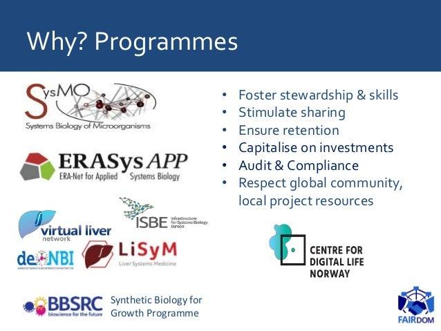Why? Programmes • Foster stewardship & skills • Stimulate sharing • Ensure retention • Capitalise on investments • Audit &...