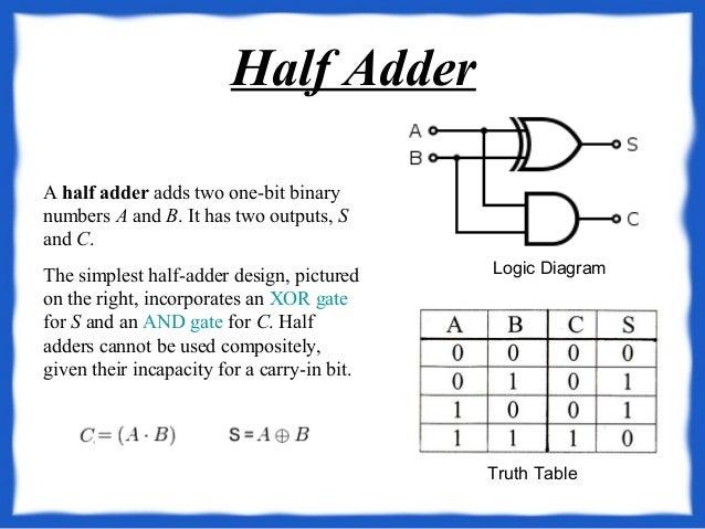 Digital logic circuit
