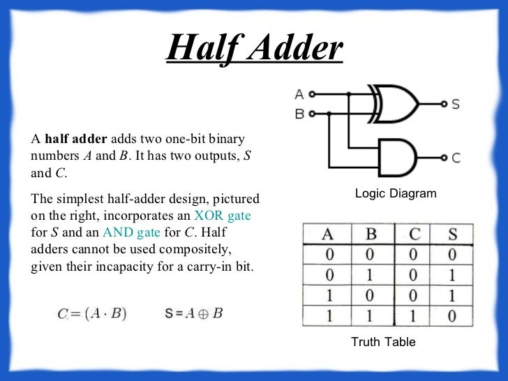 draw the wiring diagram for a half adder   40 wiring