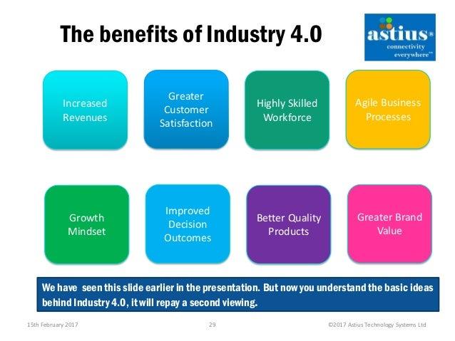 Benefits of Industrial Revolution