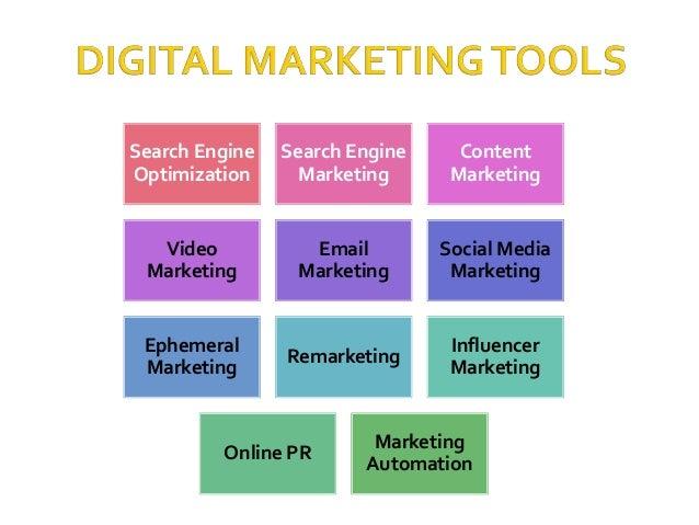 Search Engine Optimization Search Engine Marketing Content Marketing Video Marketing Email Marketing Social Media Marketin...