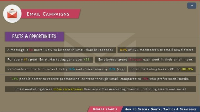 • 226 G E O R G E Y F A N T I S H O W T O S P E C I F Y D I G I T A L T A C T I C S & S T R A T E G I E S EMAIL CAMPAIGNS ...
