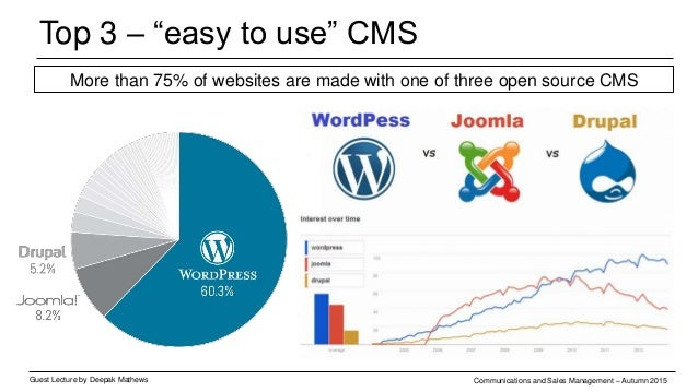 """Top 3 – """"easy to use"""" CMS Guest Lecture by Deepak Mathews Communications and Sales Management – Autumn 2015 More than 75% ..."""