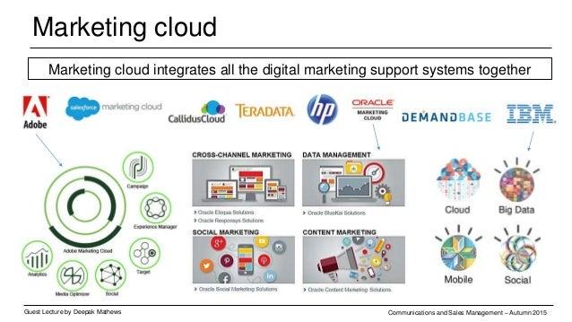 Marketing cloud Guest Lecture by Deepak Mathews Communications and Sales Management – Autumn 2015 Marketing cloud integrat...